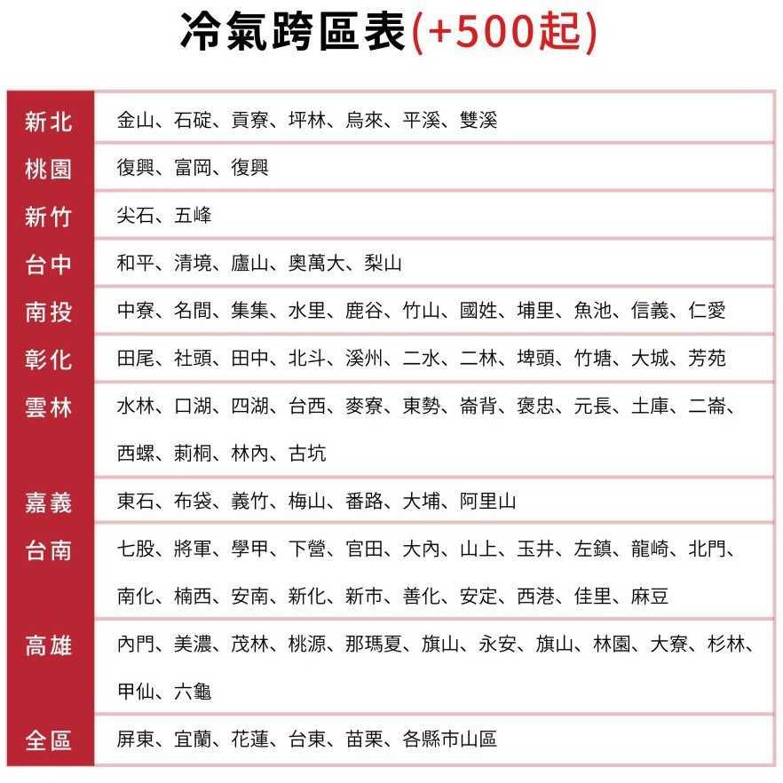 《可議價》歌林【JAC-125H/JAC-125HV】定頻分離式冷氣20坪(含標準安裝)