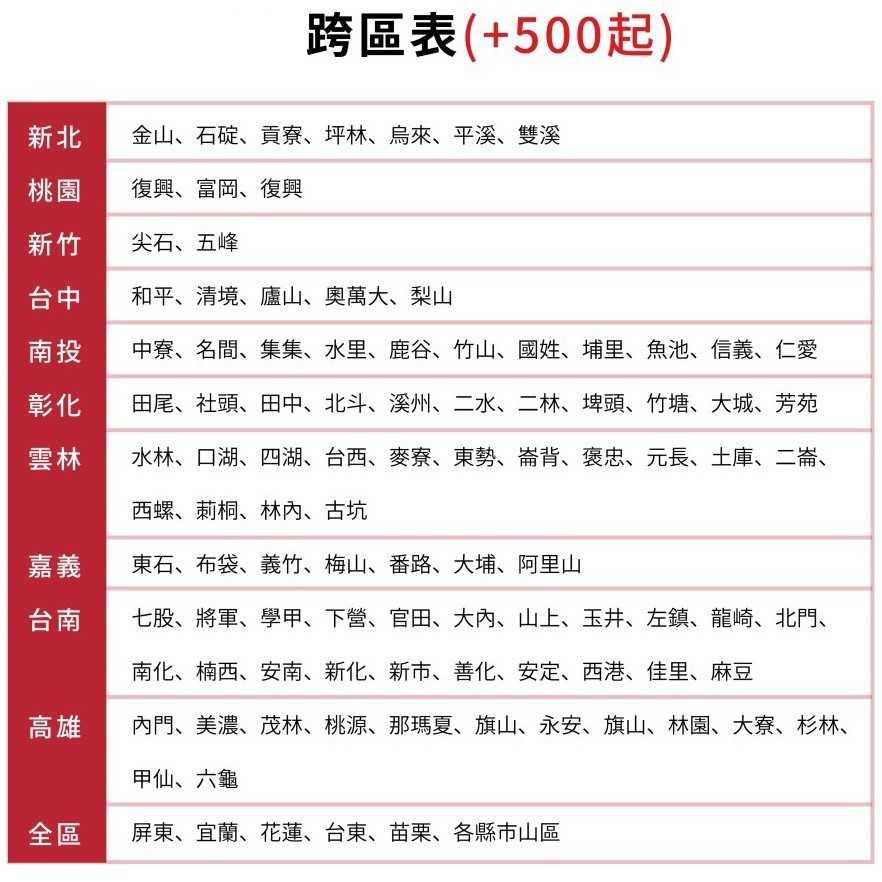 《可議價》日立【RAM-86NK】變頻冷暖1對3分離式冷氣外機1對3(含標準安裝)