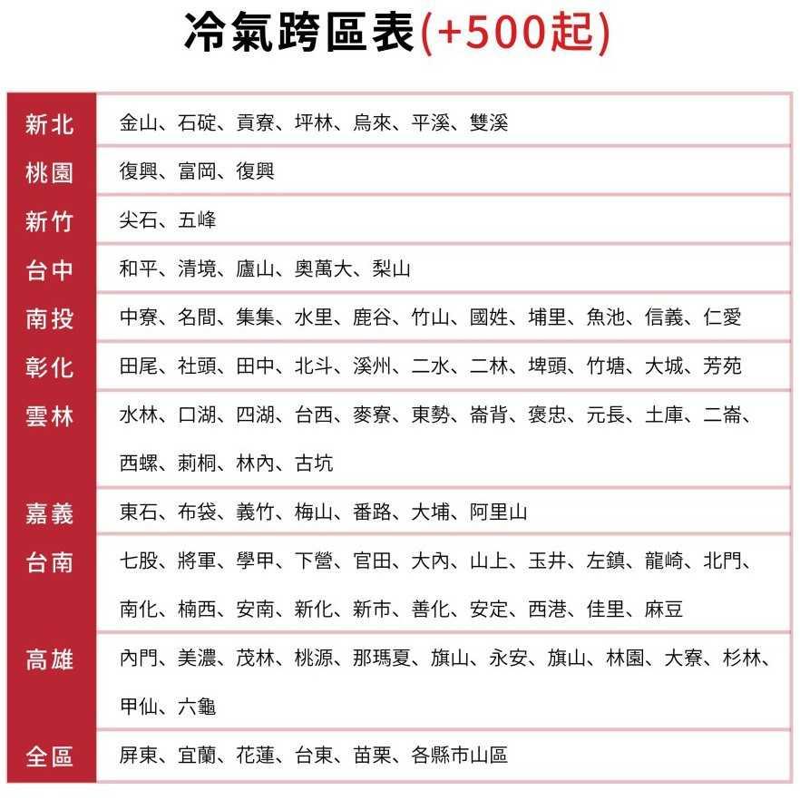 《可議價》國際牌【CW-P40CA2】變頻窗型冷氣(含標準安裝)