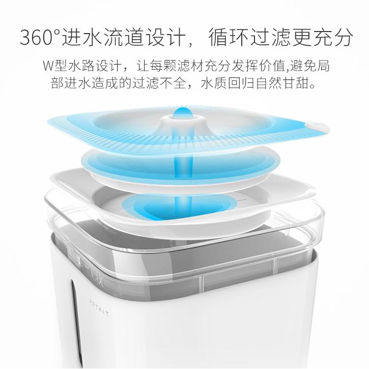 【JnY】[拼團免運] [現貨] 小佩寵物智能飲水機二代 (含一組5片裝濾芯)