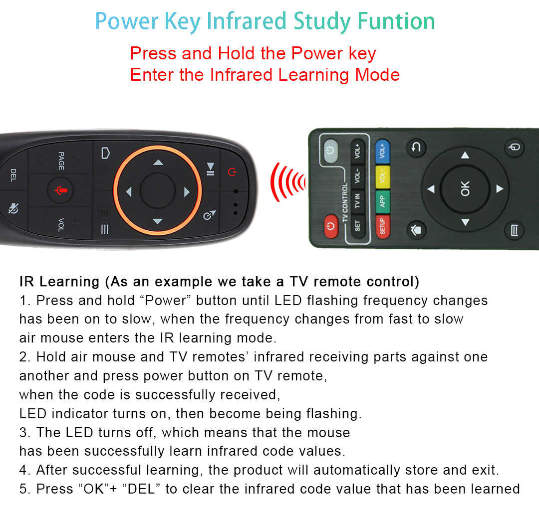 G10s語音飛鼠 2.4G無線智能air mouse 機上盒USB萬能語音遙控器(純語音,無體感)