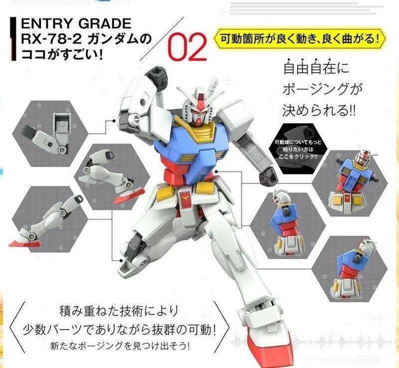 杯麵!# 12月預購! BANDAI EG ENTRY GRADE 1/144 RX-78-2 鋼彈 初鋼 組裝模型