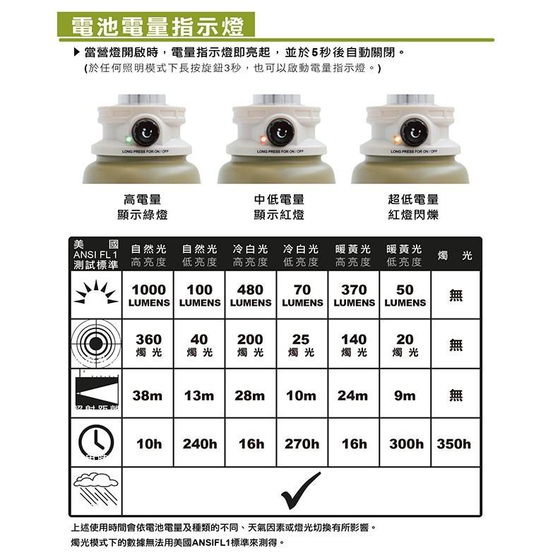 【露戰隊】100mountain LT-1000 LED大型營燈-1000流明