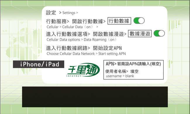 日本上網卡 5天無限上網吃到飽保證不降速上網卡